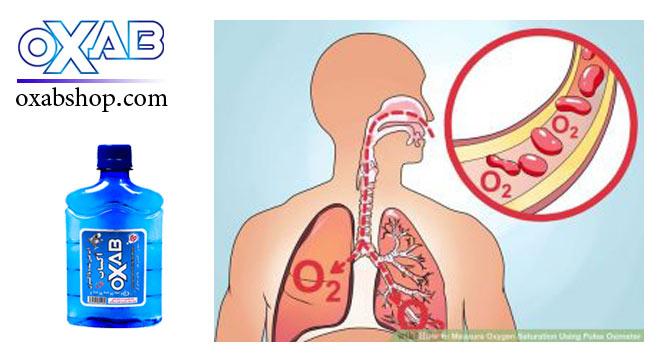 ارتباط اکسیژن با سلول های سرطانی