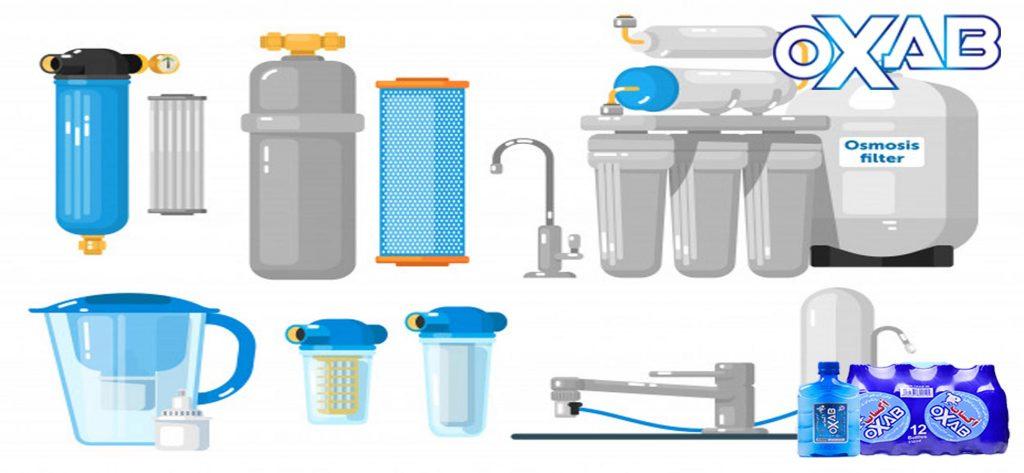 عوارض استفاده از دستگاه تصفیه آب خانگی . خرید آب
