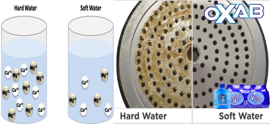 منظور از سختی آب چیست ؟